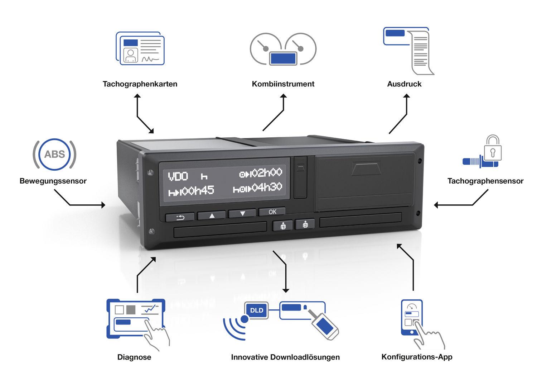 Tachograph DTCO 4.0